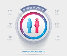 Man and Woman Infographics Elements Vector