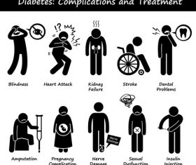 diabetes complications and treatment vector