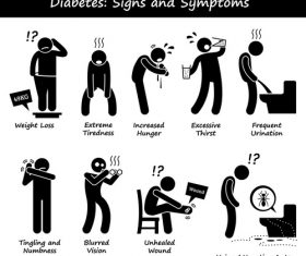 diabetes signs and symptoms vector