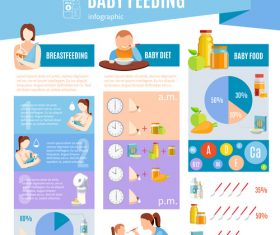 Baby Feeding Horizontal Banners vector