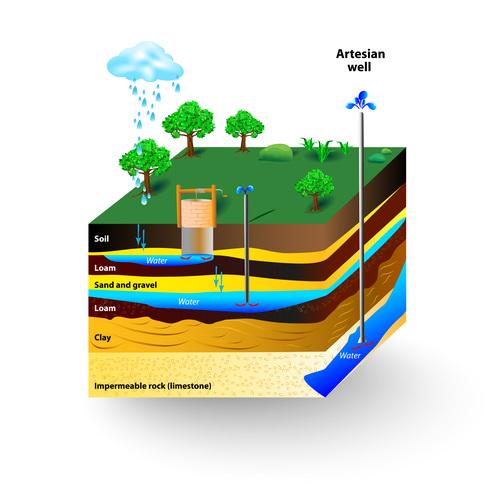 Cartoon underground river vector