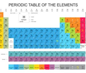 Chemical element table vector
