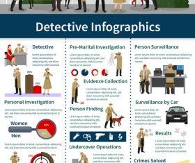 Detective Infographics vector