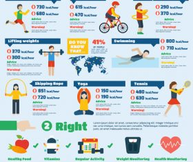 Reasonable Fitness Infographics vector