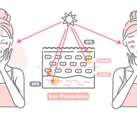 Sun protection cartoon girl skin care vector