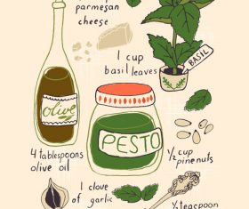 Pesto Recipe fabric background vector