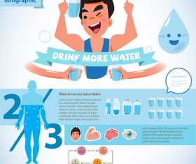Water cartoon illustration vector