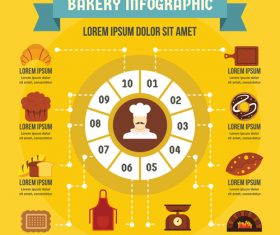 Bakery infographic vector flat style