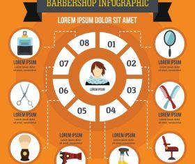 Barershop information vector flat style