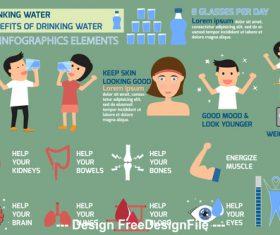 Drinking info vector