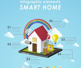 Flat smart home Illustratio vector