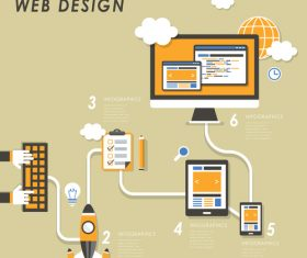 Flat web design Illustration vector