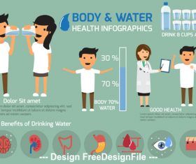 Healthy drinking water information vector