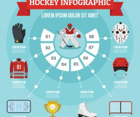 Hockey infographic vector flat style
