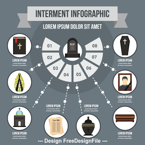 Interment infographic vector flat style