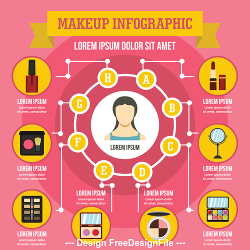Makeup infographic vector flat style