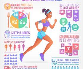 Weight loss information illustration vector