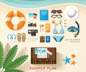 Summer travel plan vector