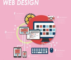 Web design Illustratio vector