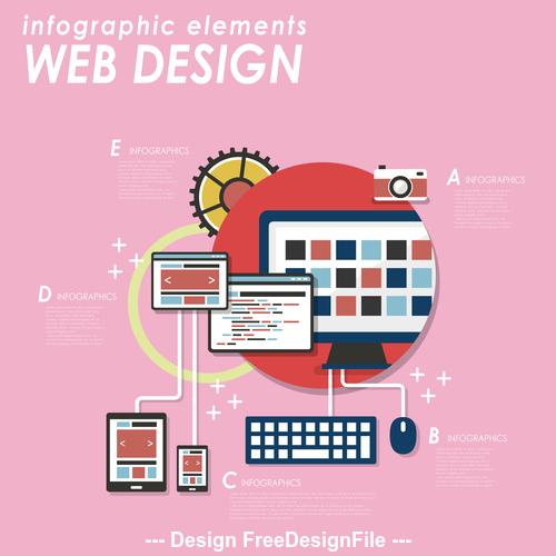 Web design Illustratio vector