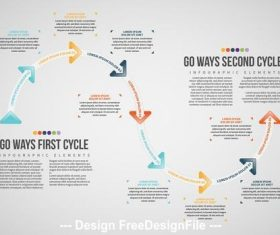 Cycle with triangle arrows info chart vector