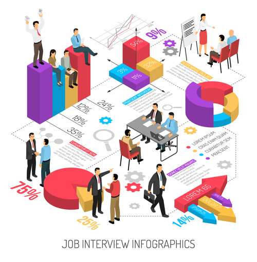 Job interview infographics vector