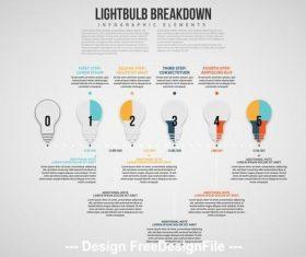 Lightbulb breakdown info chart vector