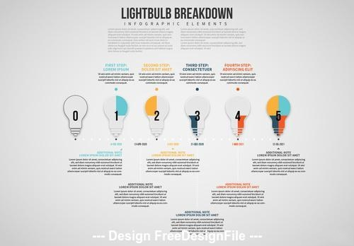 Lightbulb breakdown info chart vector