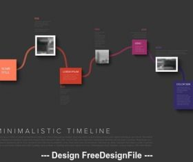 Minimalist timeline infographic vector