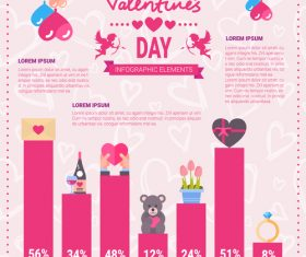 Most popular gifts infographics valentines day vector