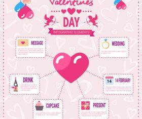 Valentines day infographics vector