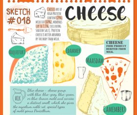 Cheese sketch illustration vector