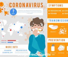 Coronavirus 2019 map illustration vector