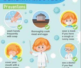 Coronavirus preventions cartoon illustration vector