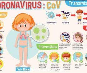 Coronavirus spread illustration vector