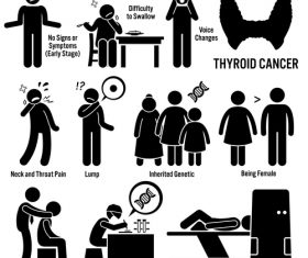 Thyroid cancer medical icons vector