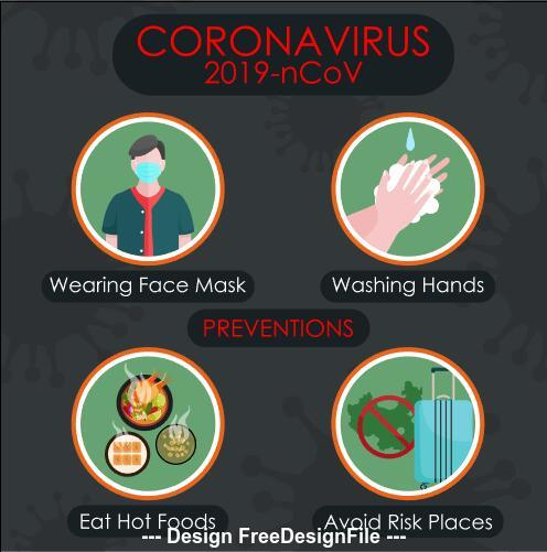 Wear A Mask To Maintain Social Distance Vector Free Download