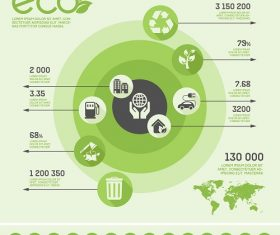 Ecology Infographic Template Background Vector