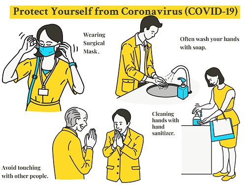 Covid Safety Vector