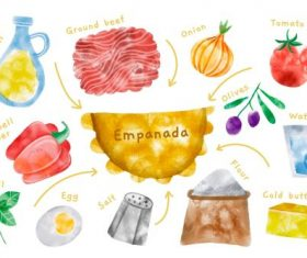 Empanda Ingredients Vector
