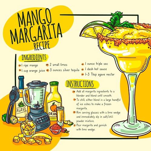 Mango Margarita Recipe Poster Vector