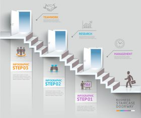 Staircase background information vector