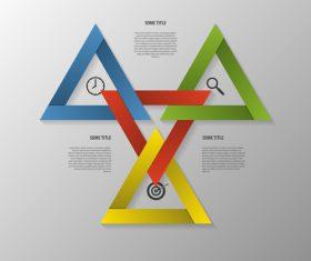 Triangl Information Vector