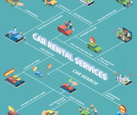 Car rental services vector