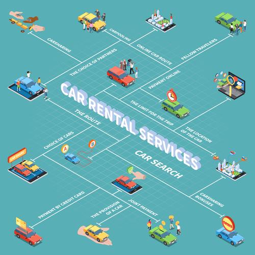 Car rental services vector