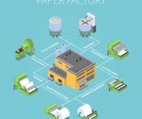 Isometric illustration paper factory vector