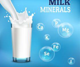 Milk minerals poster vector
