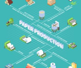 Paper mill isometric illustration vector