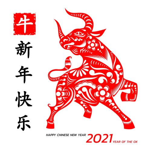 Happy Chinese New Year 2021 Vector Free Download