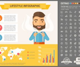 Lifestyle infographic vector